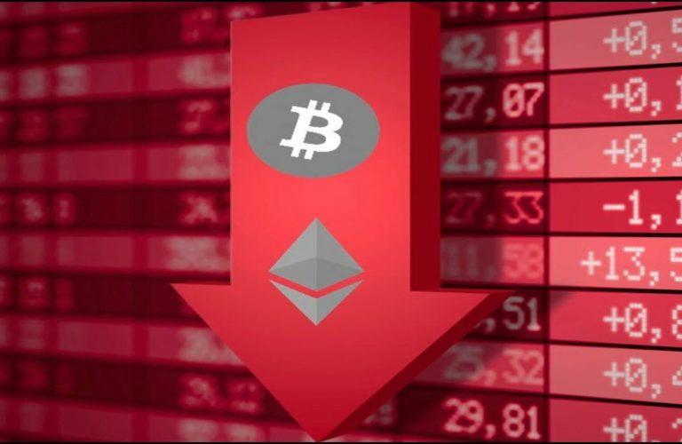 Webitcoin: Bitcoin cai novamente e é acompanhado pelas principais criptomoedas